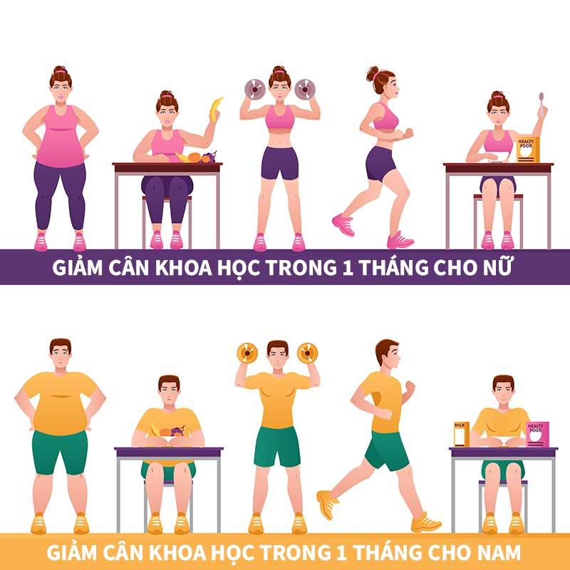 giảm cân trong 1 tháng cho nữ và nam