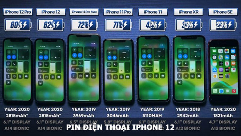 Pin điện thoại iPhone 12